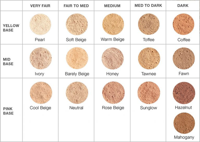 youngblood-loose-mineral-foundation-kleuren