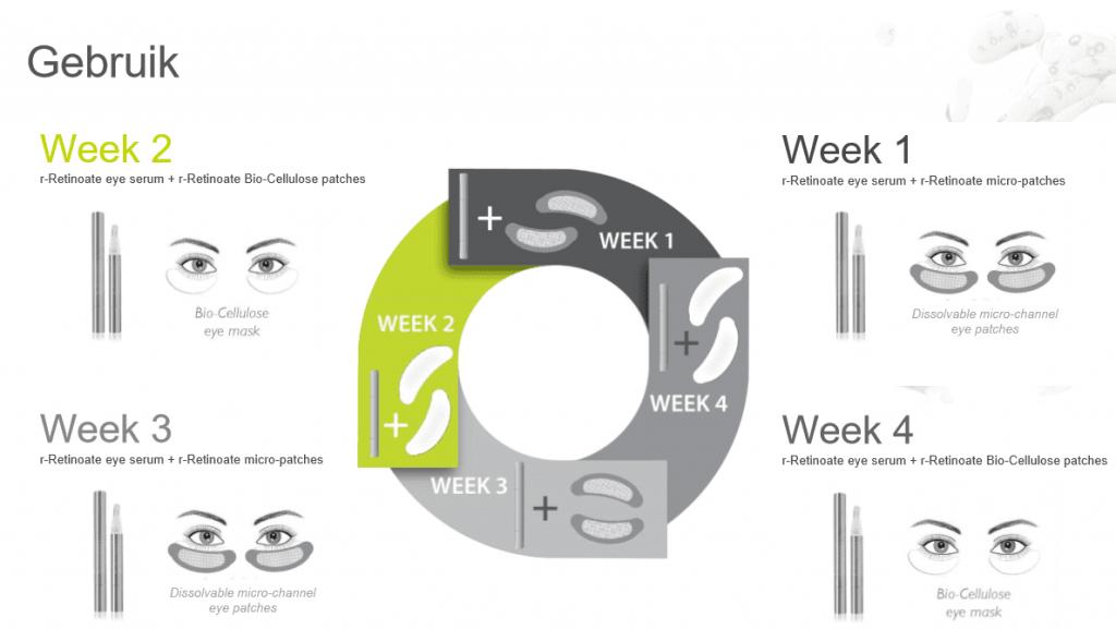Medik8 r-Retinoate Eye System 3