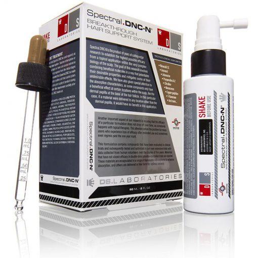 Nanoxidil Spectral DNC-N 1