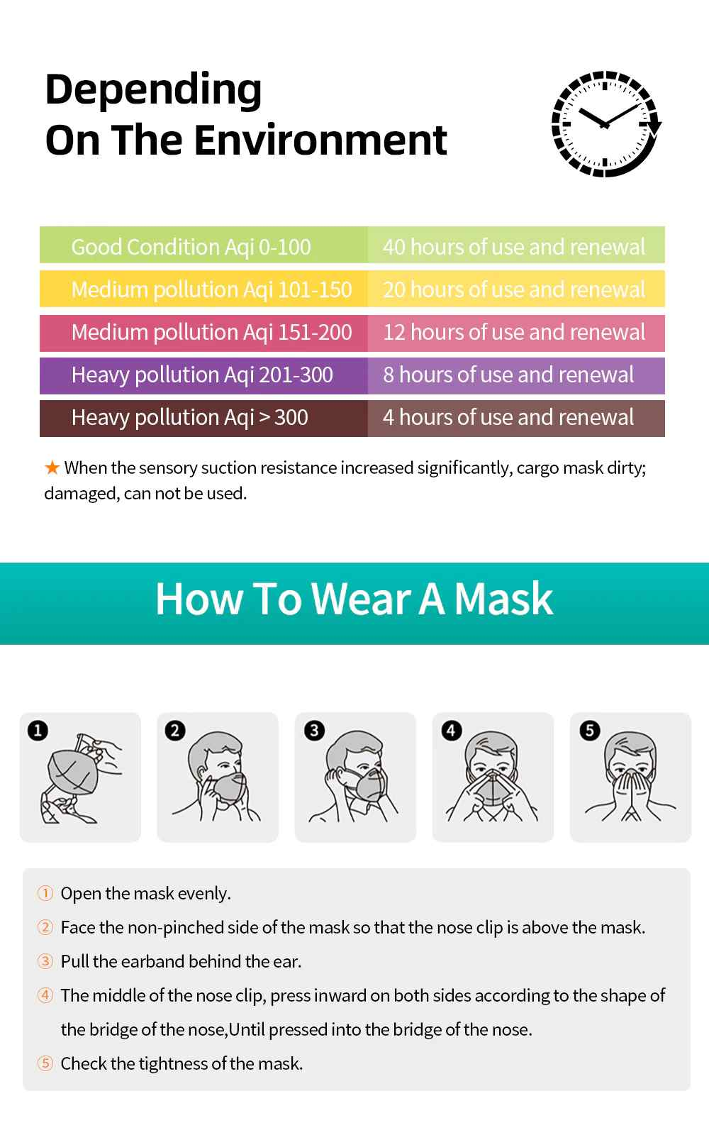 Hoe-lang-ffp2-masker gebruiken